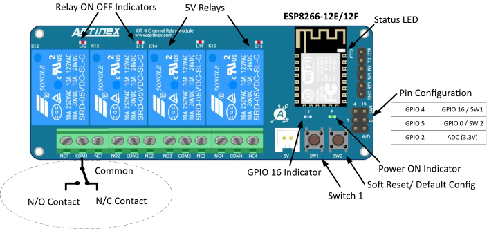 IOT 4CH Relay_Module_SVG.png