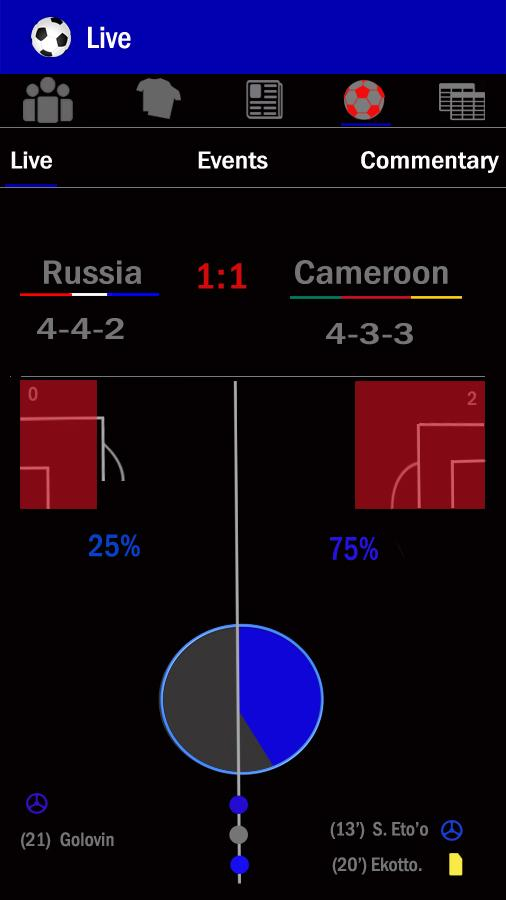 Live score confederations cup- screenshot
