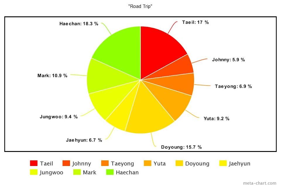 meta-chart - 2021-09-17T110220.469
