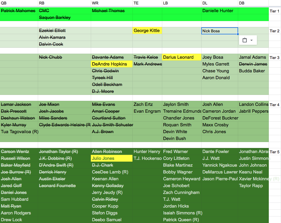 Showing the top 5 tiers at every position with my drafted players highlighted.