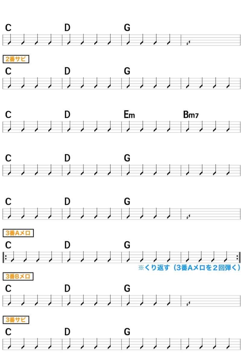 安室奈美恵「Hero」のギターコード楽譜2