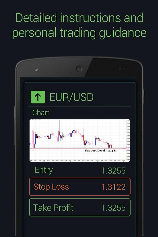 Forex signal app for android