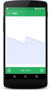 Weight Track Assistant - BMI Screenshot