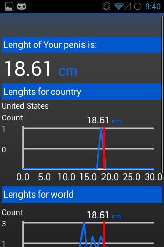 your penis is big free sex big dicks