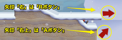 2種類のジャンプ
