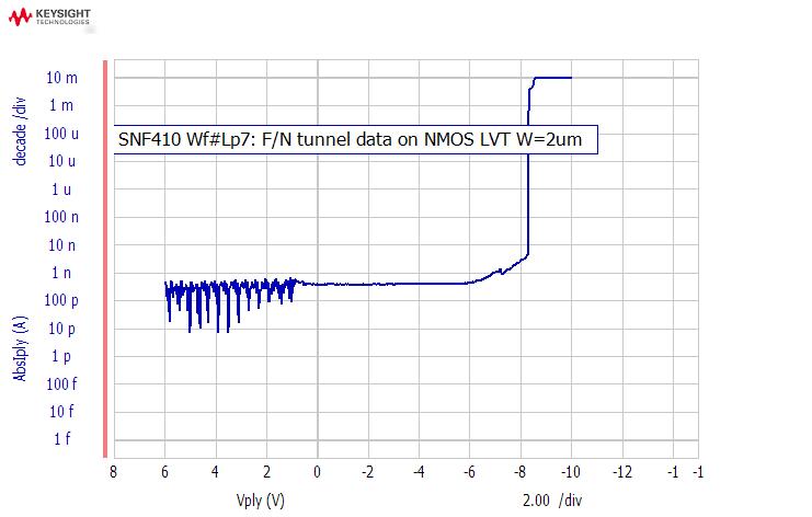 C:\Users\Lisa Rahman\Stanford Nano Fab\REPORT\WfLP7_MEASURED_DATA\FN LVT W2 BV.bmp