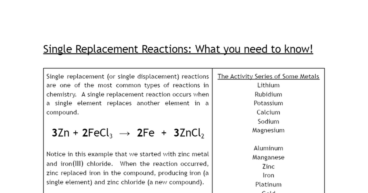 Single Replacement Reactions Packet Google Docs – Single Replacement Reaction Worksheet