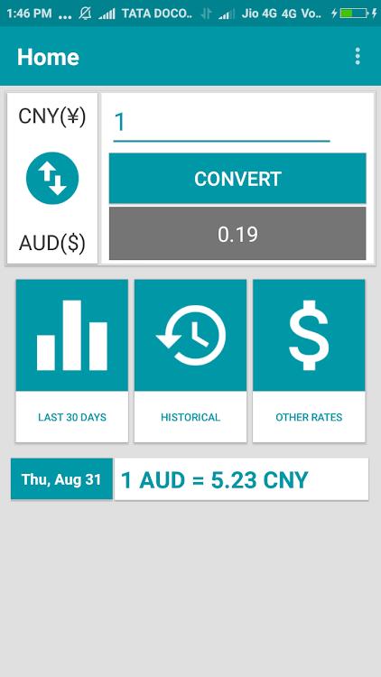 Australian Dollar To Renminbi Converter
