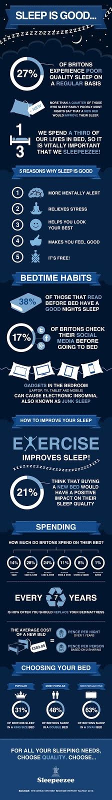 Sleepeezee give an infographic look at how sleep is good for you