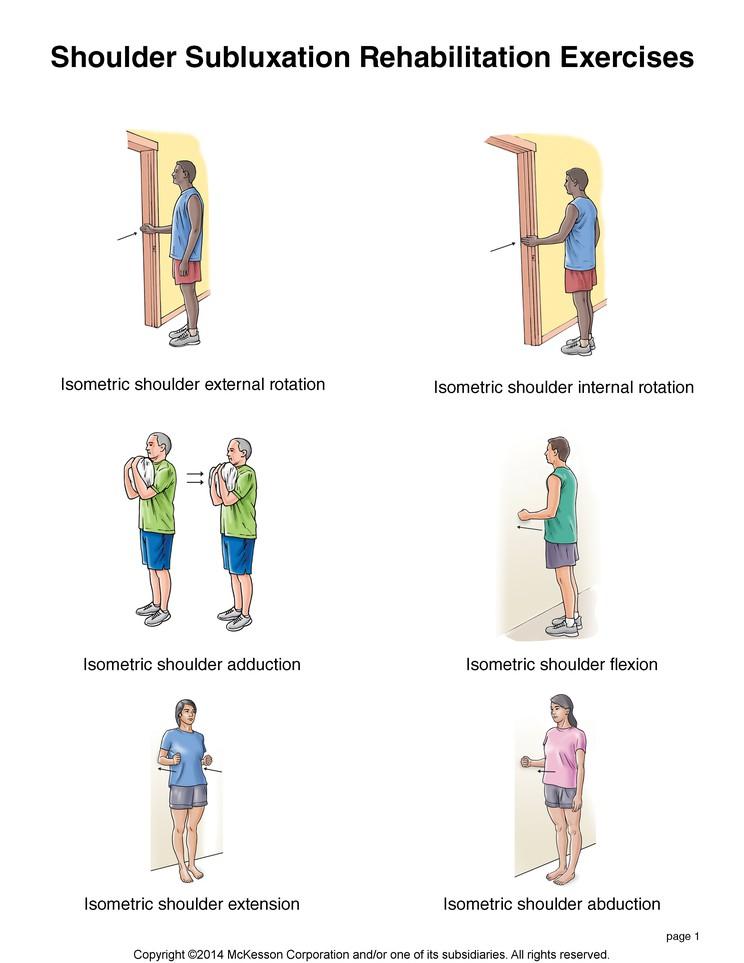 Kinesiology & Sport Review: Shoulder Injuries: Labral ...