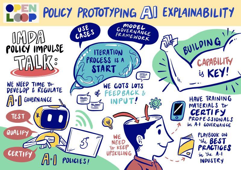 Open Loop - AI Explainability Program