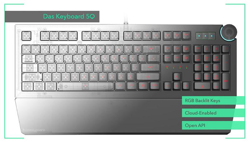[Kickstarter] Das Keyboard 5Q: bàn phím cơ kết nối với dữ liệu trên mây, hiện thông báo qua màu phím