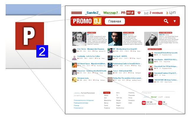 PromoDJ.ru Chrome Extension
