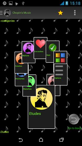 Chopin's music PRO