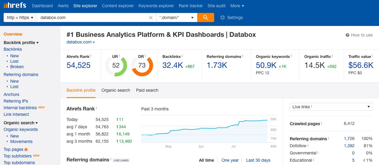 best marketing software for seo metrics