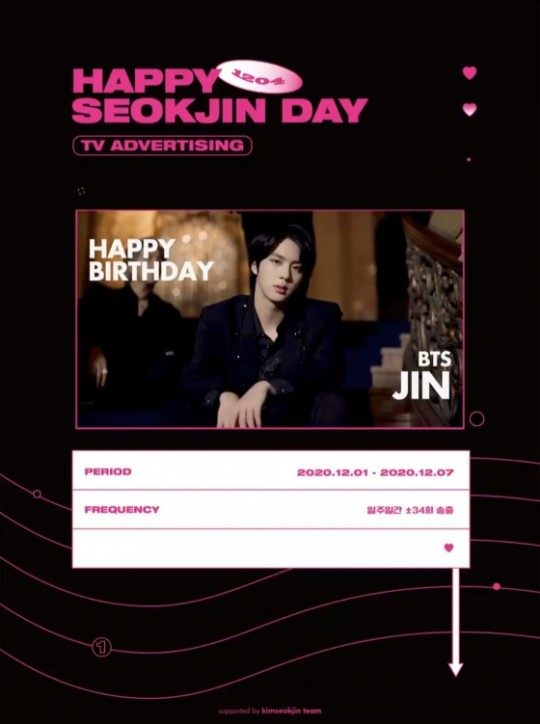 happy seokjin day