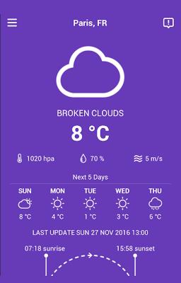 هواشناسی امروز - screenshot
