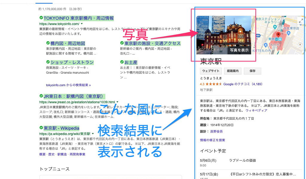 検索結果に表示される画面