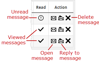MessageIcons_Labeled.png