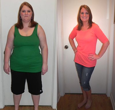 Weight Loss Surgery Center Case Study