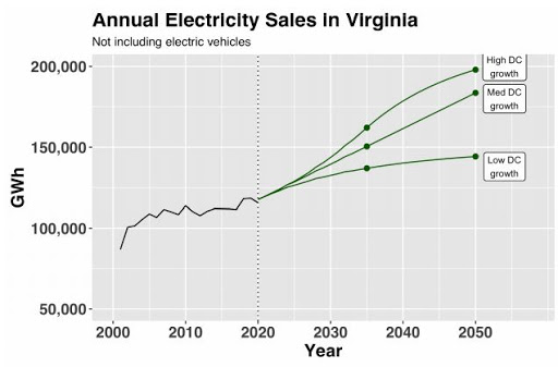 Bacon Bits Does Electric Grid