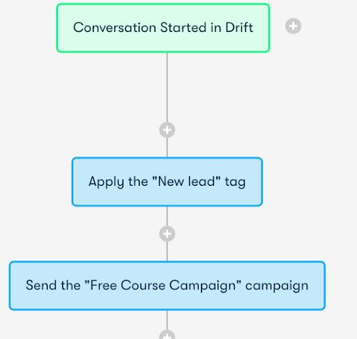 Drip and Drift Integration Screenshot