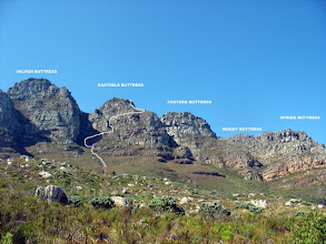 Photo: Location of route on The 12 Apostles