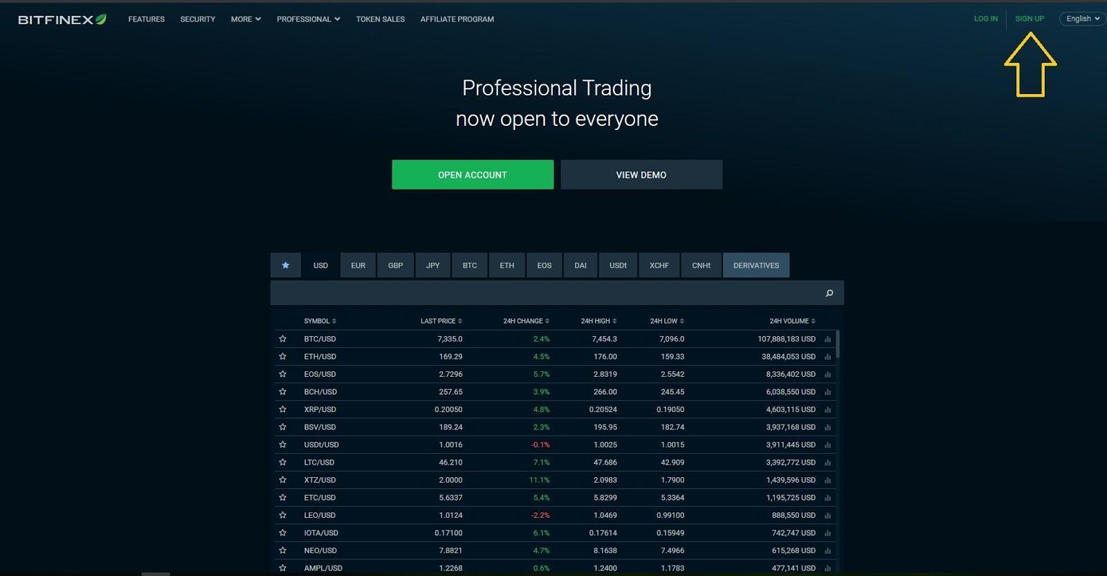 Hướng dẫn đăng ký tài khoản sàn Bitfinex
