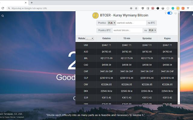 BTCER - Bitcoin Exchange Rates