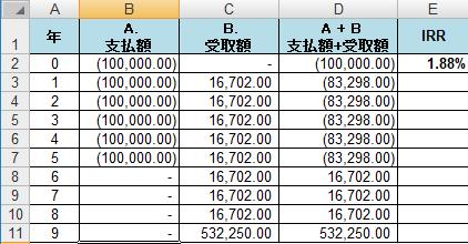 貯蓄型保険 払込6年 満期10年 IRR計算表
