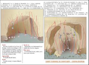 Photo: Lleida/Lérida - SANT LLORENÇ DE MONTGAY - Cueva Disblia