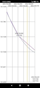 Interpolation stationing 4