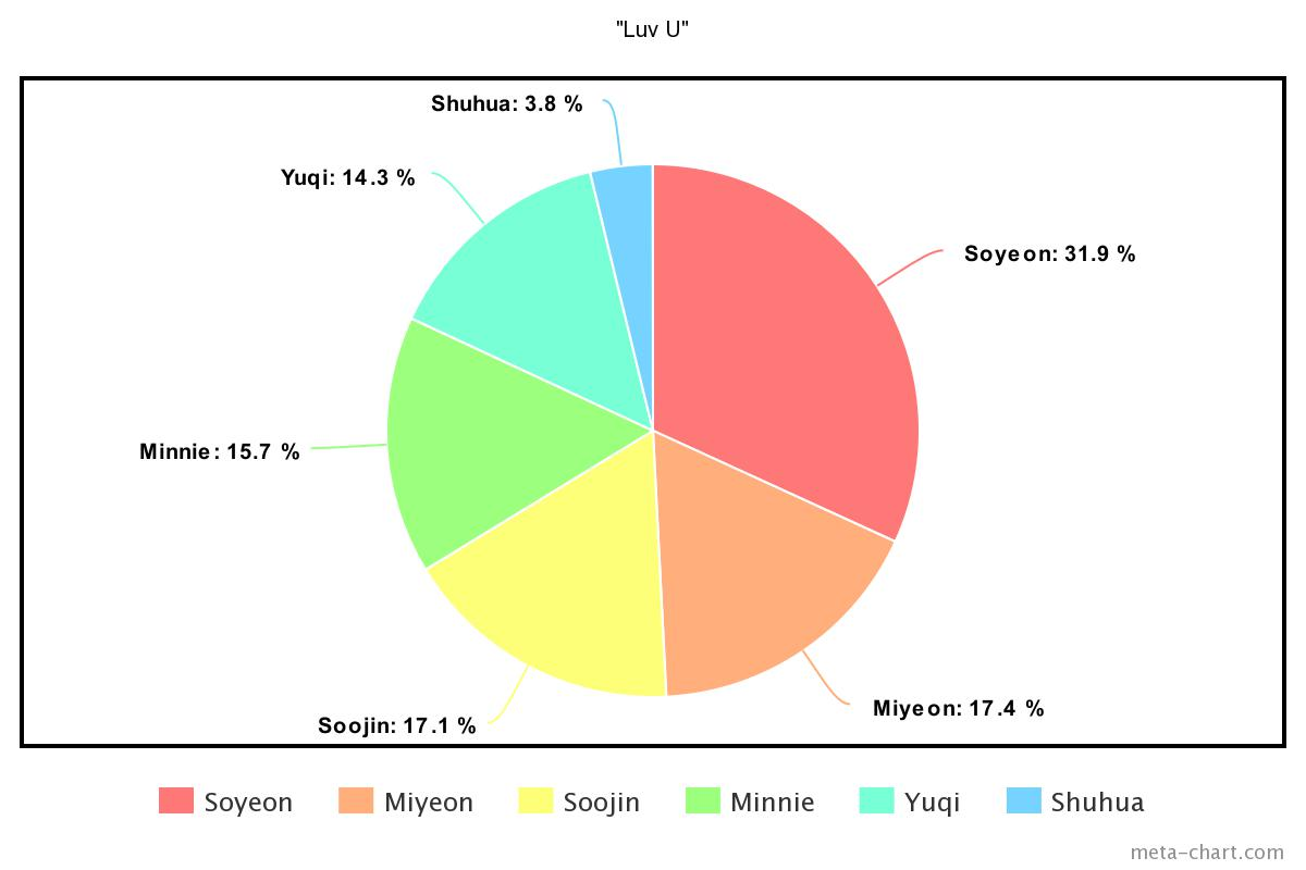 meta-chart - 2021-01-27T205910.937
