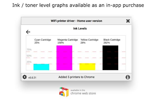 WiFi printer driver for Chromebooks
