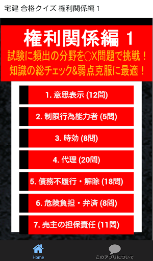 宅建 合格クイズ 権利関係編 1