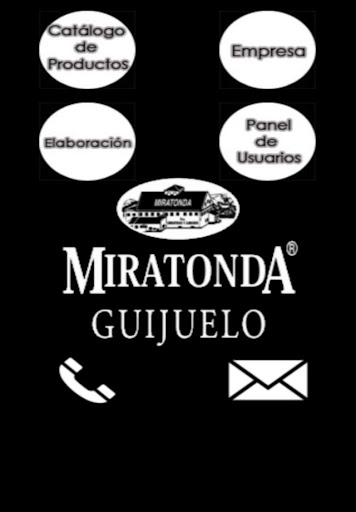 Miratonda