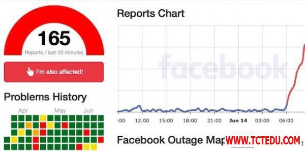 Trang News Feed của Facebook bị đơ trên toàn cầu