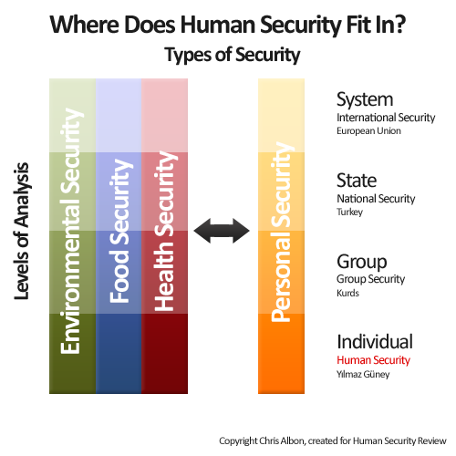 humansecurityexplained.png