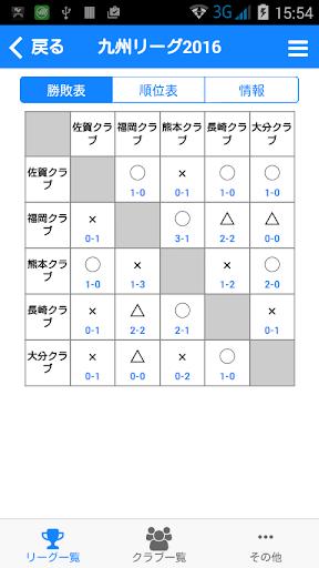 フットサルリーグ作成 クラウド