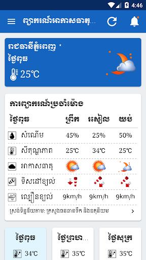 Khmer Weather Forecast