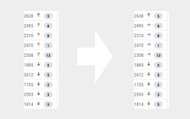 Jira ticket priority icon fix
