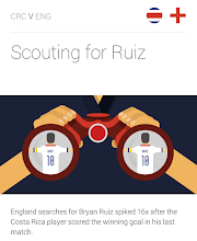 Photo: He shot. He scored. They searched. #GoogleTrends