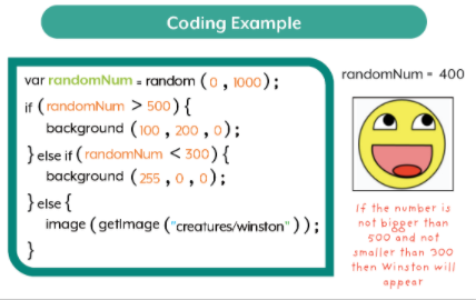 """Conditionals """"Else"""" statement JavaScript coding example"""