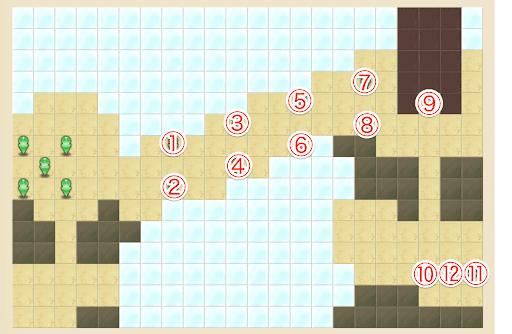 魔法の軌跡_モンスターレベル30のキャラ配置マップ