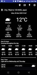 Weather Today – Forecast 1