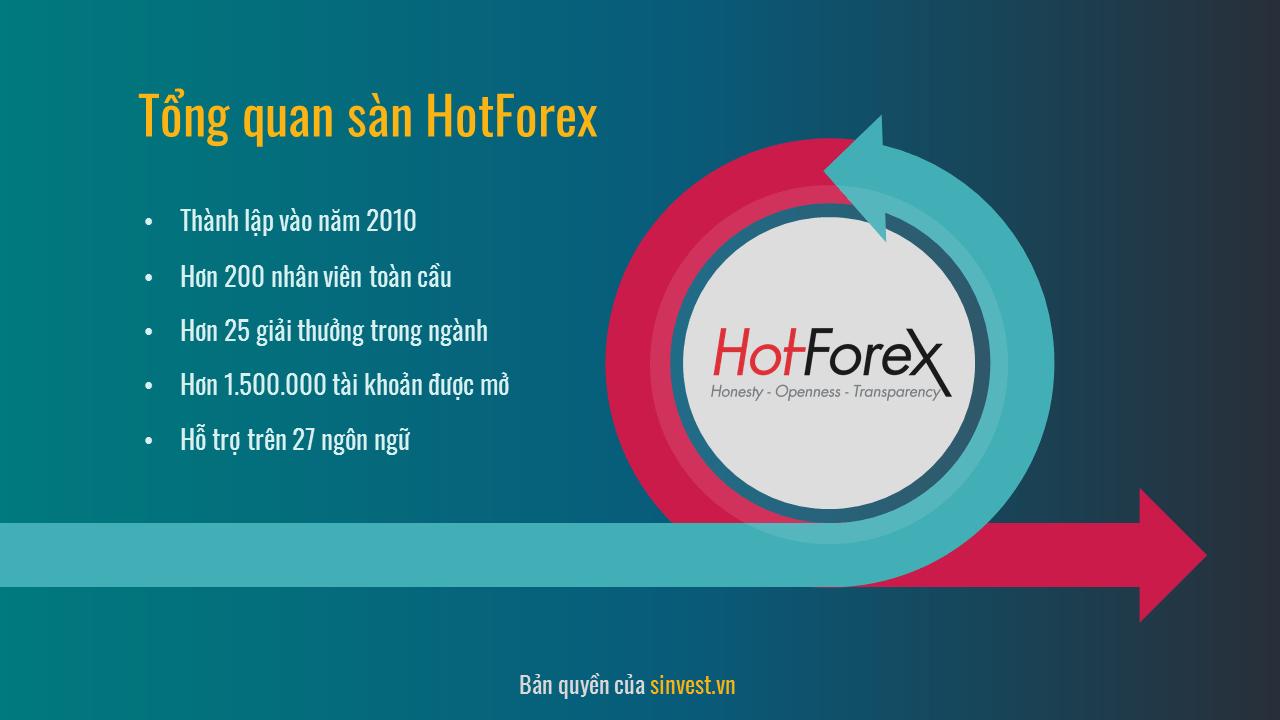 Ưu điểm vượt trội của sàn đầu tư Hot Forex