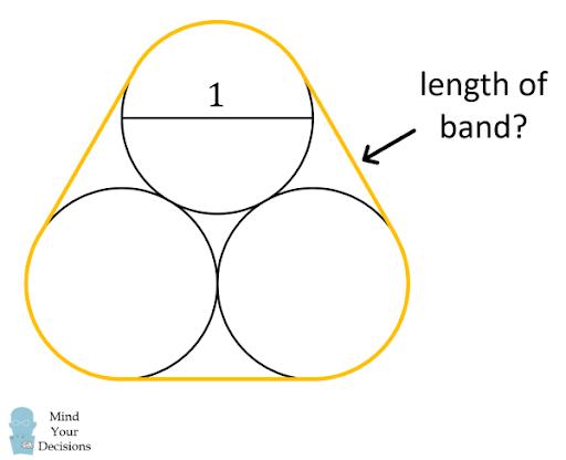 Length of an elastic band around 3 circles