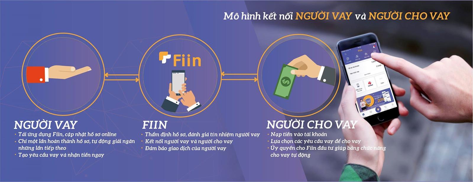 Mô hình P2P được đánh giá là tiện lợi, minh bạch, phù hợp với nhu cầu tài chính của người Việt, đặc biệt là khi sinh viên vay tiền.