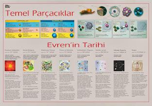 Photo: Evrenin Tarihi