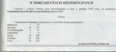 """Photo: """"Znak Pokoju"""" nr 144, październik 2012, s. 11"""